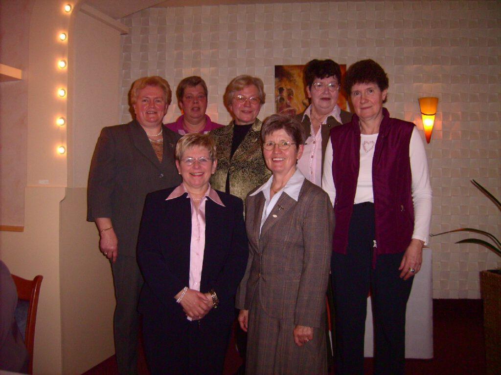 Der Vorstand 2007